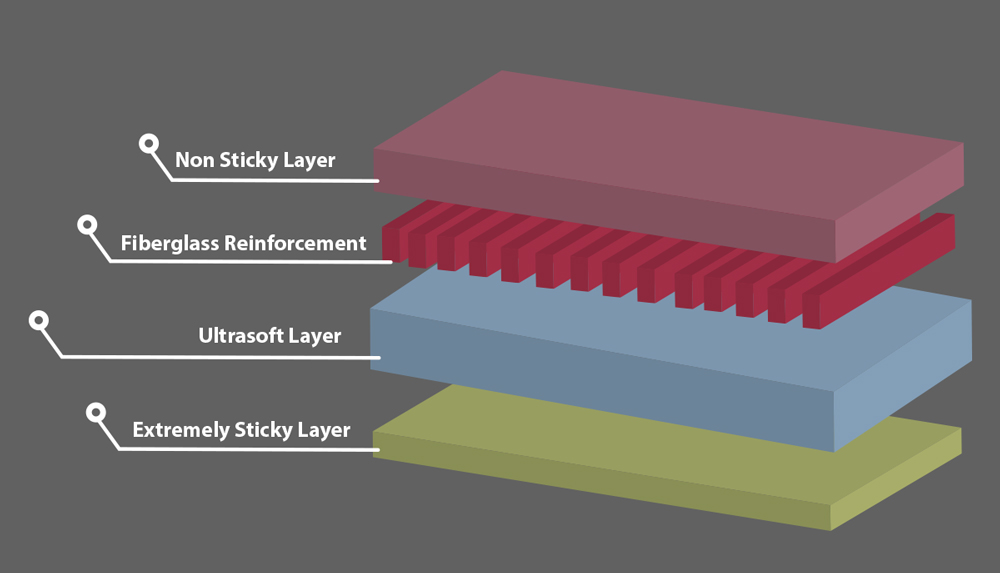 Multilayer Thermal Pads